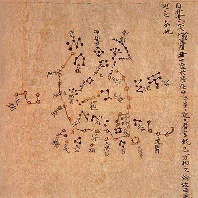 Pere Salinas - Visión china de la bóveda celeste